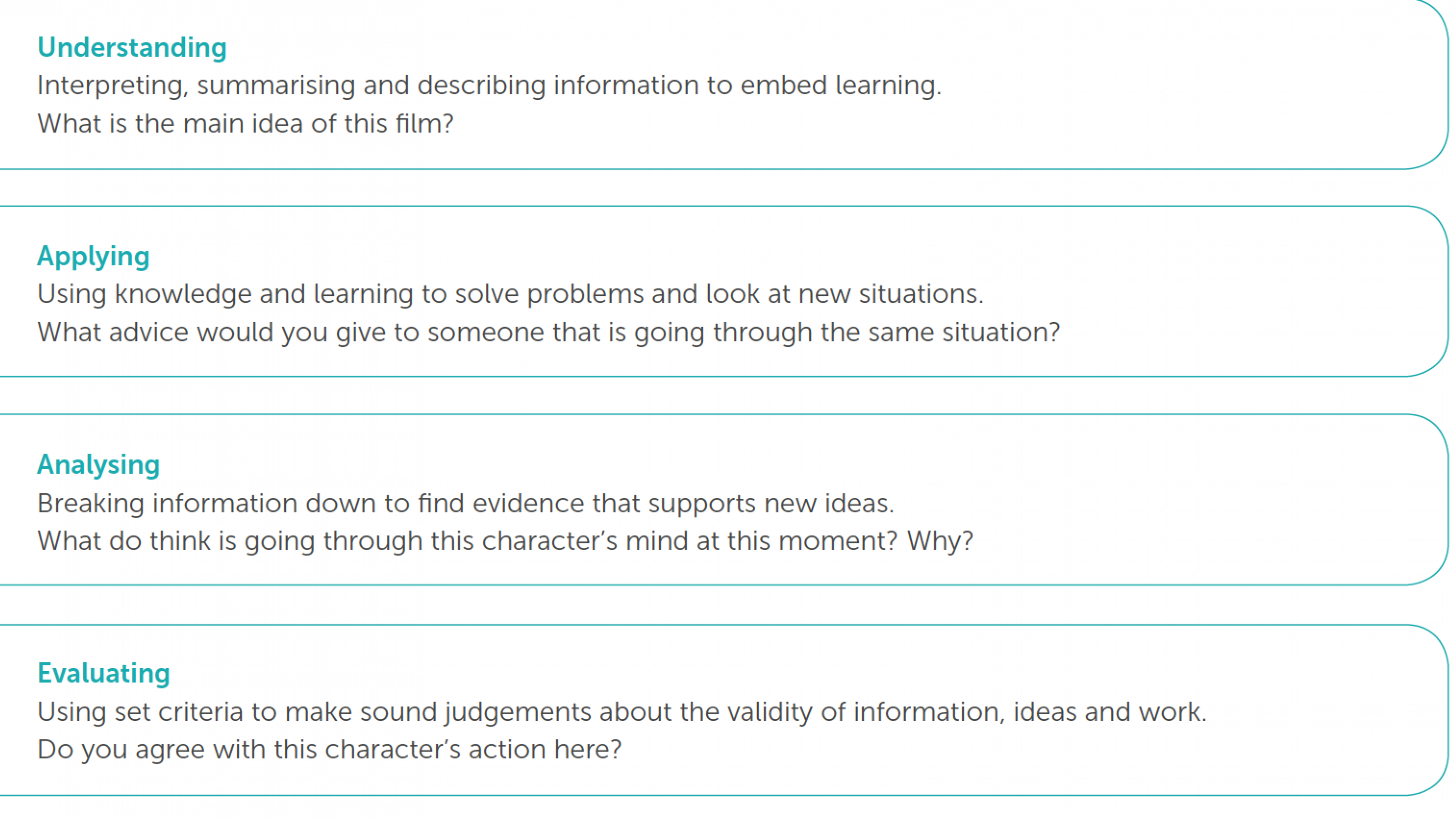 Examples of question types from remembering to creation.
