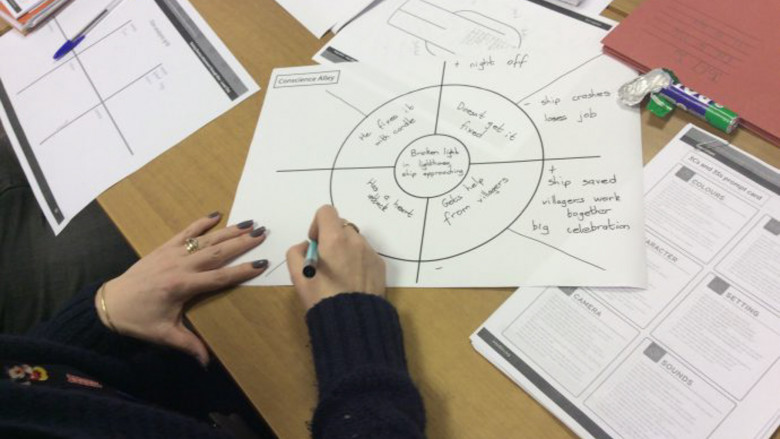 Image from teacher led film CPD session