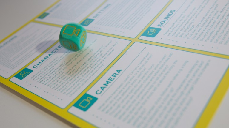 3Cs and 3Ss Prompt Card and Dice Template